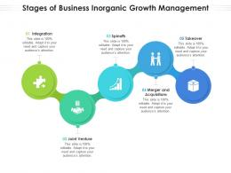 Stages Of Business Inorganic Growth Management