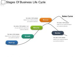 Stages Of Business Life Cycle Powerpoint Slide Show