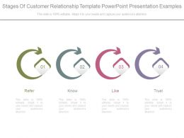 Stages Of Customer Relationship Template Powerpoint Presentation Examples