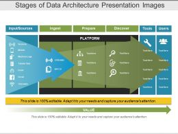 Stages Of Data Architecture Presentation Images