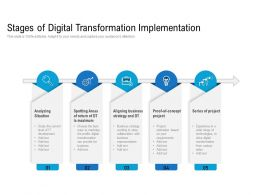 Stages Of Digital Transformation Implementation