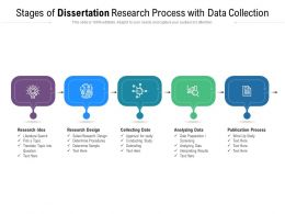 Stages Of Dissertation Research Process With Data Collection