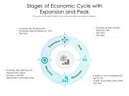 Stages Of Economic Cycle With Expansion And Peak
