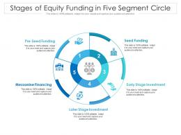 Stages Of Equity Funding In Five Segment Circle