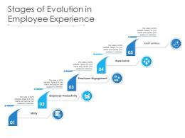 Stages Of Evolution In Employee Experience