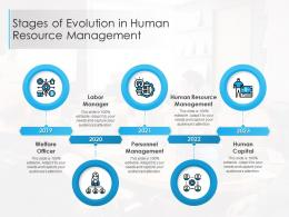Stages Of Evolution In Human Resource Management