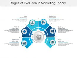 Stages Of Evolution In Marketing Theory