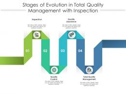 Stages Of Evolution In Total Quality Management With Inspection
