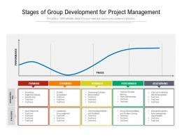 Stages Of Group Development For Project Management