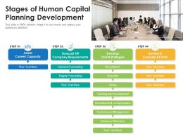 Stages Of Human Capital Planning Development