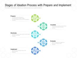 Stages Of Ideation Process With Prepare And Implement