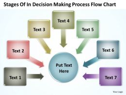 Stages Of In Decision Making Process Flow  Chart Powerpoint Templates ppt presentation slides 812