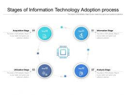 Stages Of Information Technology Adoption Process