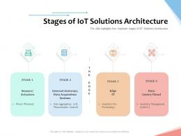 Stages Of IoT Solutions Architecture Internet Of Things IOT Overview Ppt Powerpoint Presentation Smartart