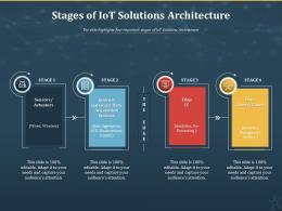 Stages Of IoT Solutions Architecture Internet Of Things IOT Ppt Powerpoint Presentation Download