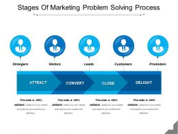 Stages Of Marketing Problem Solving Process Powerpoint Slides