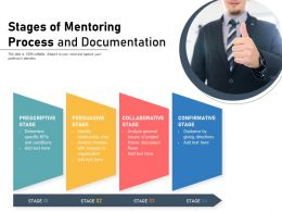 Stages Of Mentoring Process And Documentation