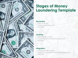 Stages Of Money Laundering Template