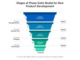 Stages Of Phase Gate Model For New Product Development