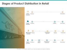 Stages Of Product Distribution In Retail Consumers Ppt Powerpoint Presentation Visuals