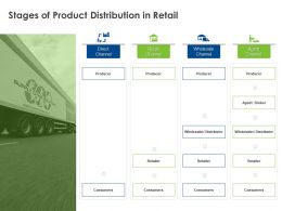 Stages Of Product Distribution In Retail Ppt Powerpoint Presentation Inspiration Ideas