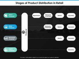 Stages Of Product Distribution In Retail Ppt Professional Deck