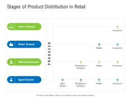 Stages Of Product Distribution In Retail Retail Industry Assessment Ppt Download