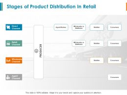 Stages Of Product Distribution In Retail Wholesale Channel Ppt Slides