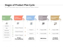 Stages Of Product Plan Cycle