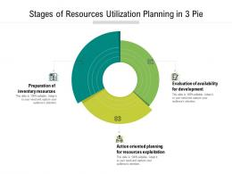 Stages Of Resources Utilization Planning In 3 Pie