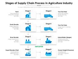Stages Of Supply Chain Process In Agriculture Industry