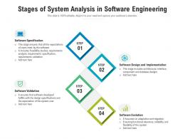 Stages Of System Analysis In Software Engineering
