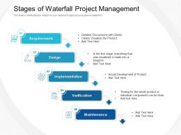 Stages Of Waterfall Project Management