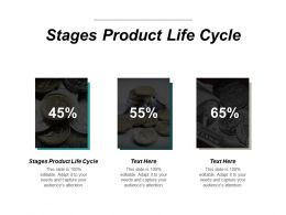 Stages Product Life Cycle Ppt Powerpoint Presentation Infographic Template Show Cpb