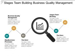 Stages Team Building Business Quality Management Map Business Processes Cpb