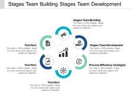 Stages Team Building Stages Team Development Process Efficiency Strategies Cpb