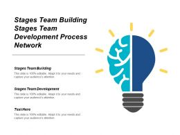 Stages Team Building Stages Team Development Process Network Cpb