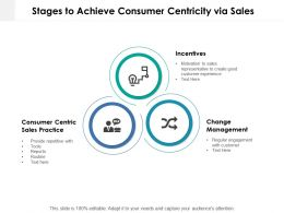 Stages To Achieve Consumer Centricity Via Sales