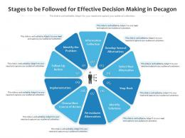 Stages To Be Followed For Effective Decision Making In Decagon