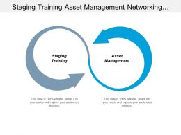 Staging Training Asset Management Networking Marketing Performance Management Cpb