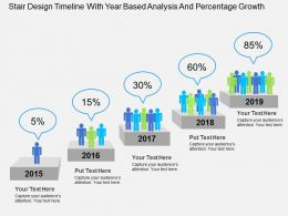 Stair Design Timeline With Year Based Analysis And Percentage Growth Flat Powerpoint Design