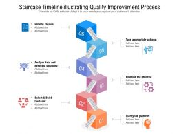 Staircase Timeline Illustrating Quality Improvement Process