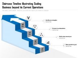 Staircase Timeline Illustrating Scaling Business Beyond Its Current Operations