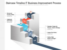 Staircase Timeline IT Business Improvement Process