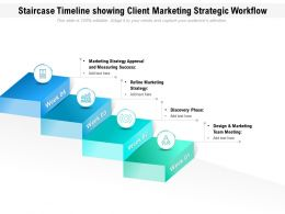 Staircase Timeline Showing Client Marketing Strategic Workflow