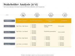 Stakeholder Analysis High Interest Customer Retention And Engagement Planning Ppt Graphics