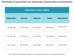 Stakeholder Analysis Matrix With Stakeholder Interests Influence Expectations