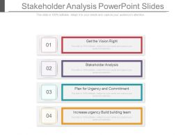 Stakeholder Analysis Powerpoint Slides