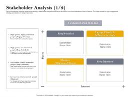 Stakeholder Analysis Stakeholder Customer Retention And Engagement Planning Ppt Ideas