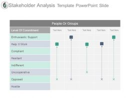 Stakeholder Analysis Template Powerpoint Slide